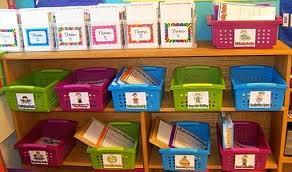 Literacy centre sample